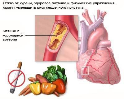 Курение вредит здоровью Курение вредит вашему здоровью  Курение вредит здоровью