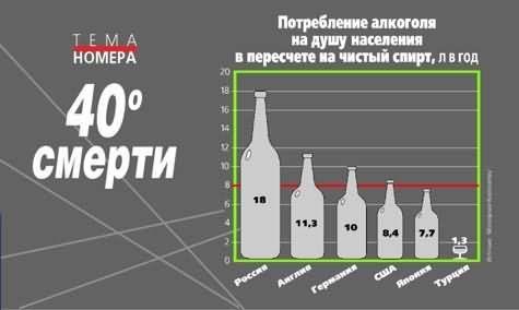 Бросить пить насильно