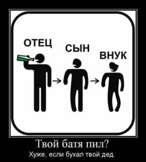 От алкогольного опьянения